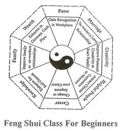 feng shui for beginners feng shui class for beginners at patrick beaver memorial