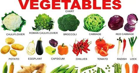vegetables vocabulary forum fruits and vegetables vocabulary fluent land