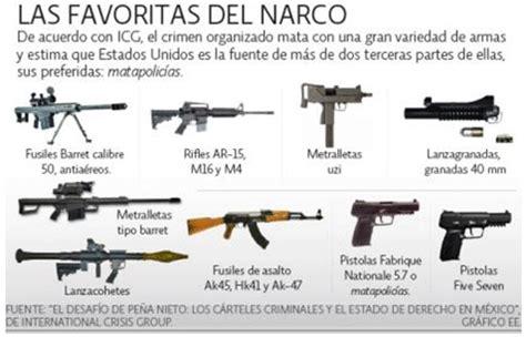 las armas y las 8408011154 el delito del tr 225 fico de armas en m 233 xico gestiopolis