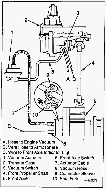 97 gmc jimmy engine diagram wiring diagram for free 97 s10 4wd won t release to 2wd blazer forum chevy blazer forums