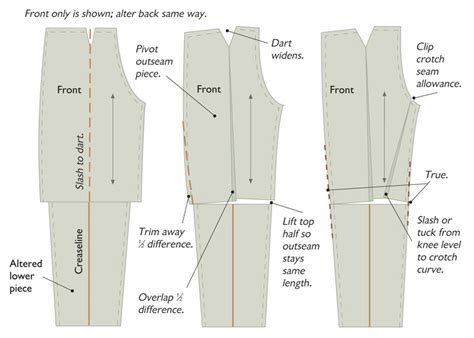 jeans pattern name tapering or widening pants threads