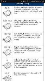 color clarity chart best 25 clarity ideas on engagement