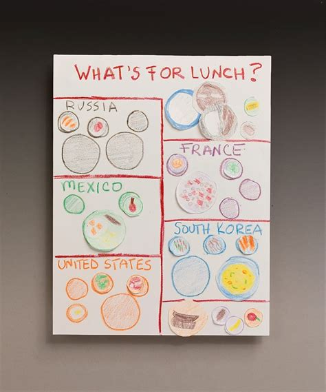 menu design lesson what s for lunch around the world crayola com au