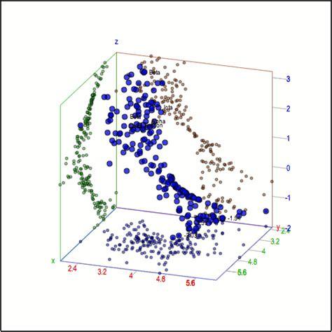 plot diagram exle 3d scatter plot for ms excel