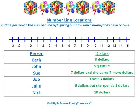 pattern matched line count the math number line decimal number line1000 ideas about