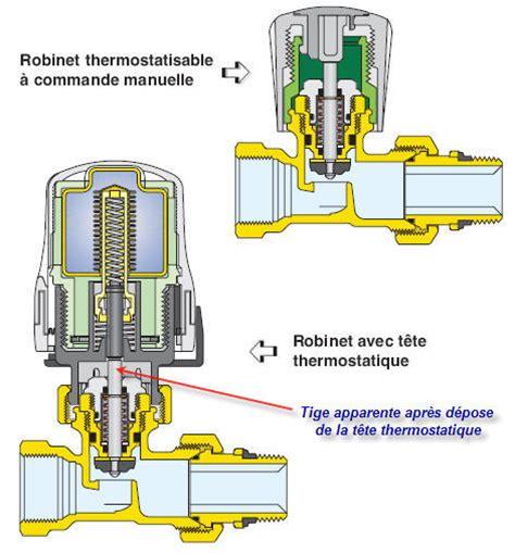Robinet Thermostatique Brico Dépôt by Robinet Thermostatique Bloqu 233 Forum Chauffage