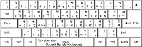 bangla keyboard tutorial pdf pin bijoy bangla keyboard software on pinterest