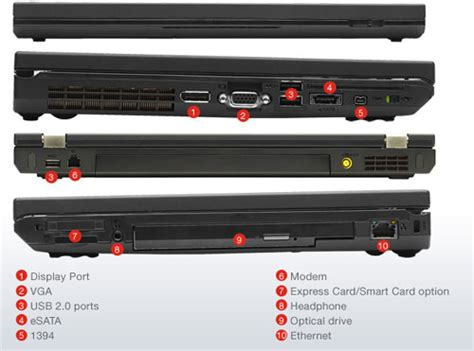 lenovo t420 hdmi port ms information lenovo thinkpad t520 overview 2012