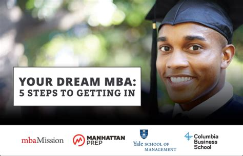 Steps To Getting An Mba by Business School Admissions Mba Admission