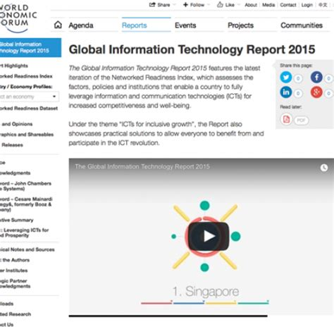 information technology report sle global information technology report 2015 reports