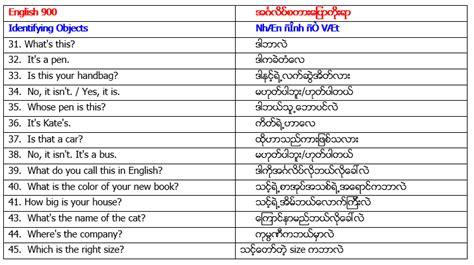 pattern english speaking image gallery myanmar english speaking