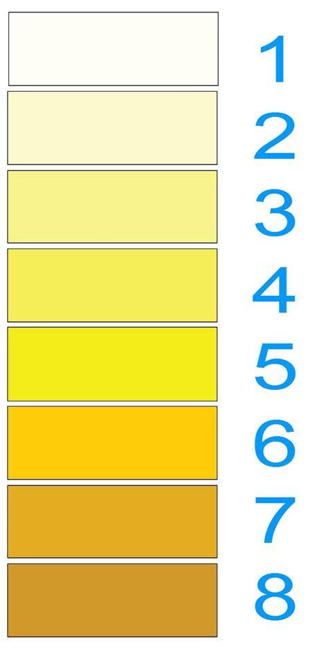 color of urine chart urine chart seatle davidjoel co