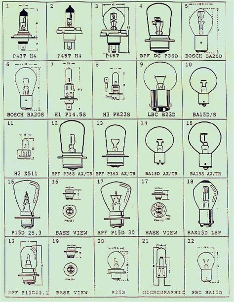 Car Bulb Types by Goffys Vehicle Bulb Diagrams