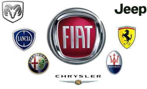 does fiat own chrysler five year plan for chrysler fiat alfa romeo and