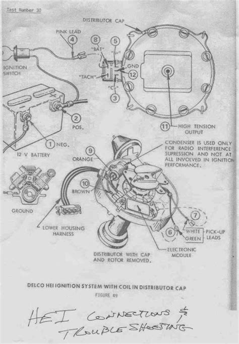 1971 pontiac trans am wiring diagram for tachometer