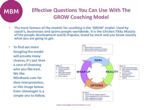Home Design App Questions by Effective Questions In The Grow Coaching Model