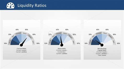 powerpoint layout ratio liquidity ratios powerpoint slide slidemodel