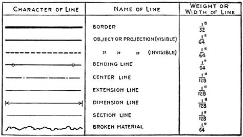 section lines in engineering drawing file smd d021 lines used in drawing png wikimedia commons