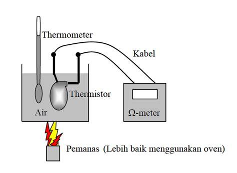Termometer Praktikum laporan praktikum sensor karakteristik termistor dan