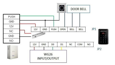 access door wiring diagram wiring diagram and