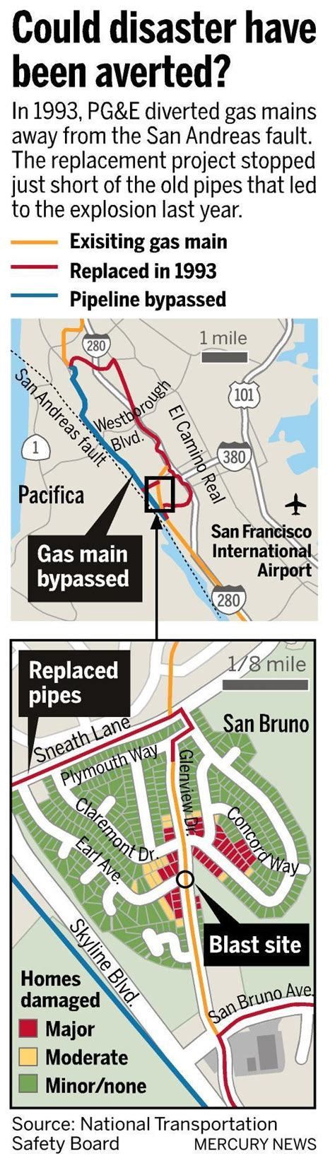 san jose mercury news obituary section pg e replaced san bruno pipelines in 1993 but stopped one