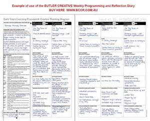the weekly programming and reflection diary 2017