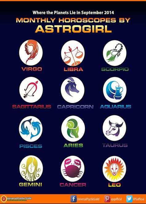 Monthly Horoscope by Monthly Pisces Horoscope Free Horoscope Astrology Autos Post