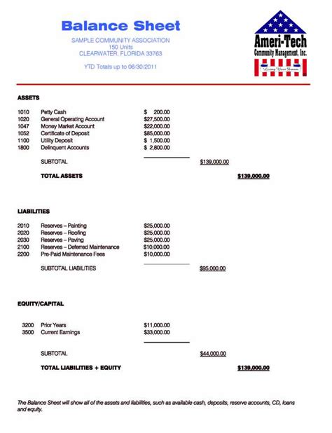 sle personal financial statement template sle of financial statement report 28 images marriott