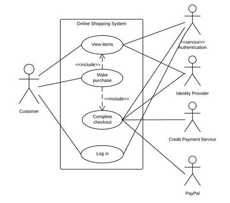 online tutorial uml uml use case diagrams lucidu lucidchart