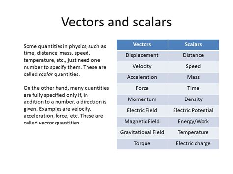 tutorial vector and scalar the difference between vector and scalar the best vector