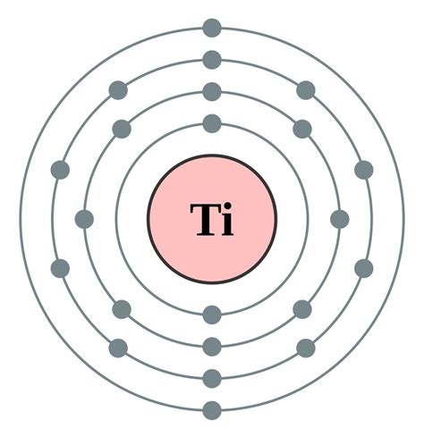orbital diagram titanium electron configuration thecuriousastronomer