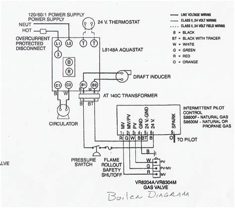 wiring diagram for 24v transformer wiring diagram