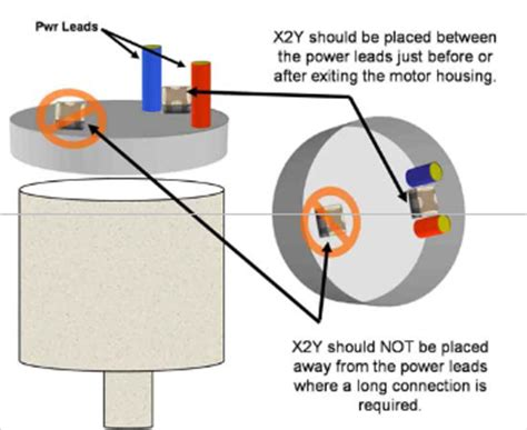 dc motor and inductor x2y dc motor filtering basics