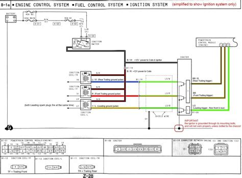 how the fd s ignition system works simplified wiring