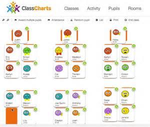 badiner bytes amp tech tidbits class charts a classroom