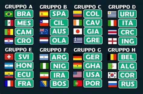 Gironi Mondiali Mondiali 2014 Ecco Il Girone Dell Italia E Il Quadro