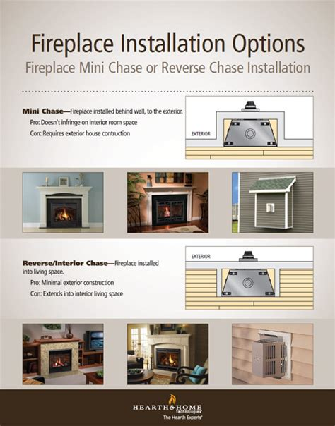 How To Install Direct Vent Gas Fireplace by Direct Vent Gas Fireplace Chases Explained Heat Glo