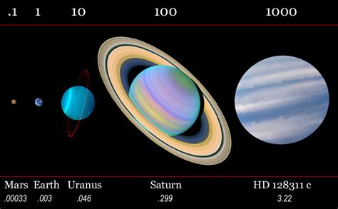 is saturn bigger than earth black q a starts with a