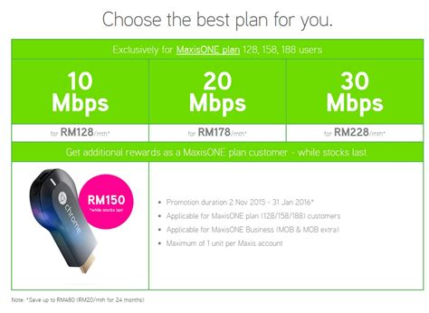 best internet plan for home best internet plan for home maxis broadband
