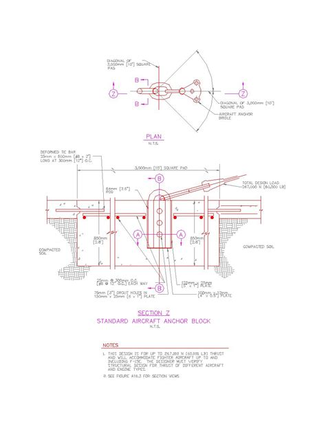 square cross section figure a16 2 exle of square aircraft anchor block and