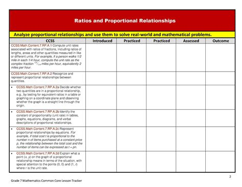 lesson plan template for differentiated differentiated lesson plan template