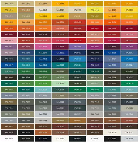 paint color chart general paint color chart great for picking colors for