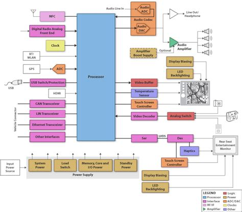 wiring diagram dvd player car images wiring diagram