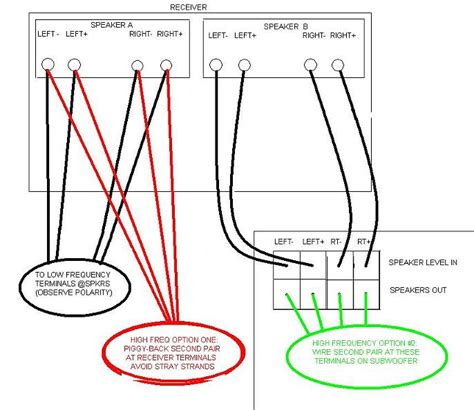speaker bi wiring diagram wiring diagram