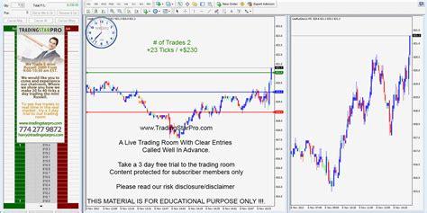 emini live trading room tradingstarpro live emini charts trading room performance