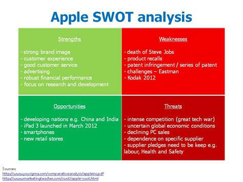Iowa 2016 Mba Business Analytics Competition Health Data by Swot Analysis Of Apple Company Go Search For