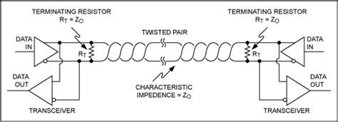 xilinx termination resistor dual termination resistor network 28 images glossary of electronic resistor capacitor