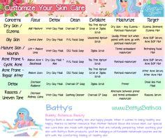 tattoo care routine korean skincare steps hairs and nails and beauty