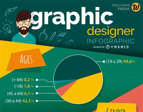 what is an infographic a graphic to define infographics blogger