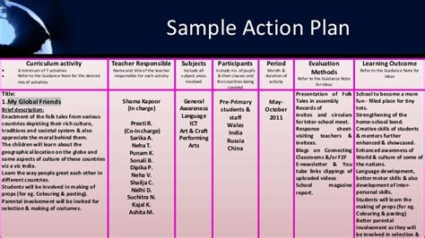 Sle Of Action Plan For Employee Search Results Calendar 2015 Strike Contingency Plan Template